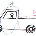 cab と bed は車のどの部分を指す?